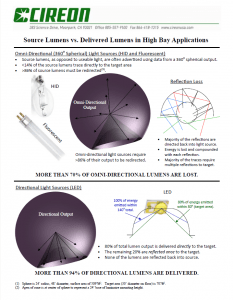 Source_Lumens _vs_Delivered_Lumens_Case_Study SS