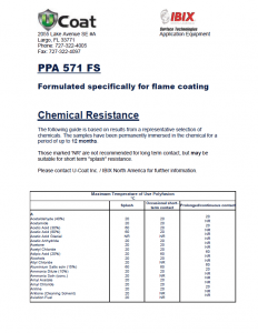 Coating Chemical Resistance