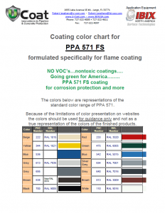 Coating Color Chart